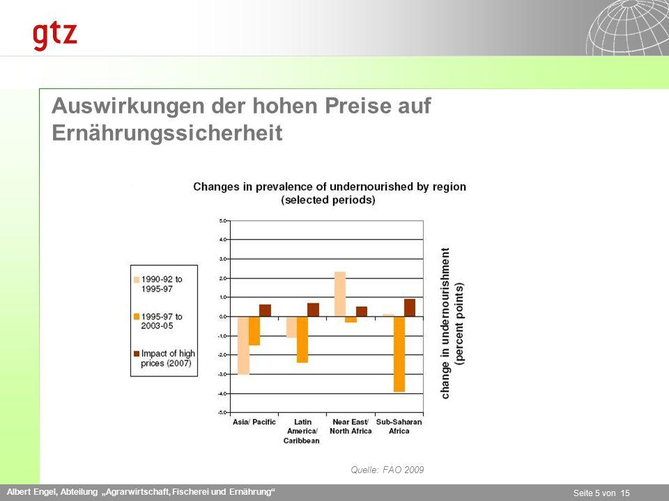 """Albert Engel, Abteilung """"Agrarwirtschaft, Fischerei und Ernährung Seite 5 von 15 Auswirkungen der hohen Preise auf Ernährungssicherheit Quelle: FAO 2009"""