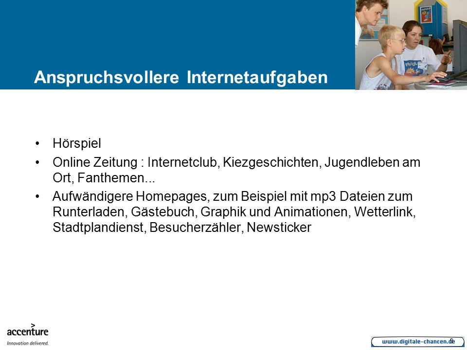 9 Anspruchsvollere Internetaufgaben Hörspiel Online Zeitung : Internetclub, Kiezgeschichten, Jugendleben am Ort, Fanthemen...