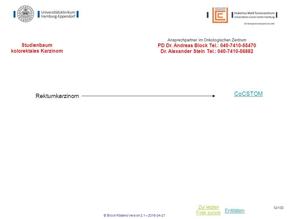 Entitäten Zur letzten Folie zurück Studienbaum kolorektales Karzinom Ansprechpartner im Onkologischen Zentrum PD Dr. Andreas Block Tel.: 040-7410-5547