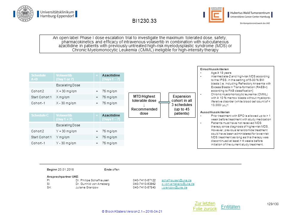 Entitäten Zur letzten Folie zurück BI1230.33 An open label Phase I dose escalation trial to investigate the maximum tolerated dose, safety, pharmacokinetics and efficacy of intravenous volasertib in combination with subcutaneous azacitidine in patients with previously untreated high-risk myelodysplastic syndrome (MDS) or Chronic Myelomonocytic Leukemia (CMML) ineligible for high-intensity therapy Einschlusskriterien Age ≥ 18 years intermediate-2 and high-risk MDS according to the IPSS, in the setting of 5-30 % BM blasts (i.e.