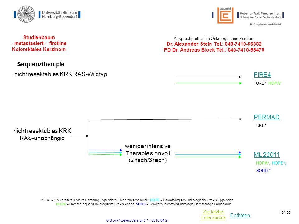 Entitäten Zur letzten Folie zurück Studienbaum - metastasiert - firstline Kolorektales Karzinom weniger intensive Therapie sinnvoll (2 fach/3 fach) ML 22011 HOPA*, HOPE*, SOHB * Ansprechpartner im Onkologischen Zentrum Dr.