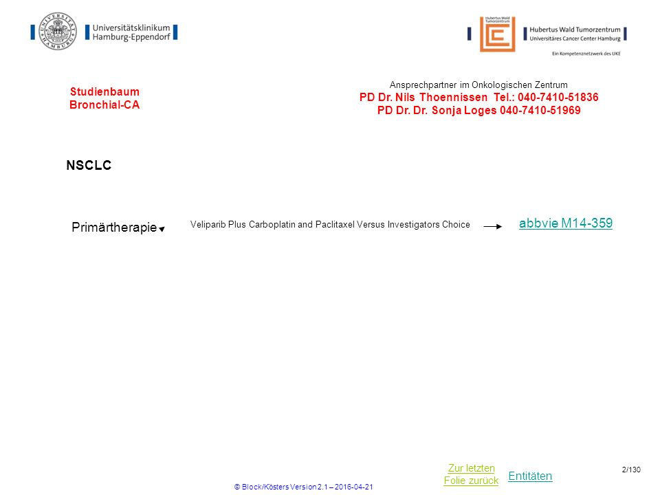 Entitäten Zur letzten Folie zurück BRF117019 Dünndarm-Ca A Phase II, Open-label, Study in Subjects with BRAF V600E Mutated Rare Cancers with Several Histologies to Investigate the Clinical Efficacy and Safety of the Combination Therapy of Dabrafenib and Trametinib Beginn13.06.2014 Ende offen Ansprechpartner: PIDr.