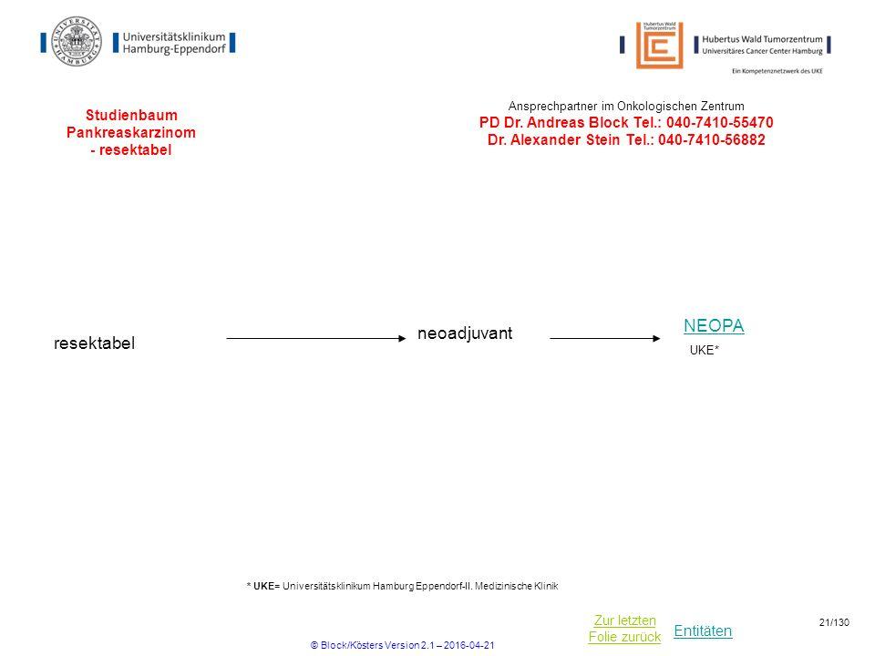 Entitäten Zur letzten Folie zurück Studienbaum Pankreaskarzinom - resektabel resektabel neoadjuvant NEOPA UKE* * UKE= Universitätsklinikum Hamburg Epp