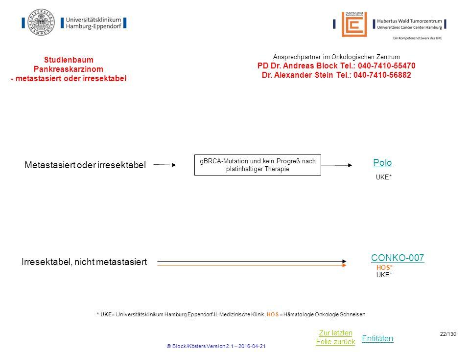 Entitäten Zur letzten Folie zurück Studienbaum Pankreaskarzinom - metastasiert oder irresektabel Metastasiert oder irresektabel Ansprechpartner im Onk