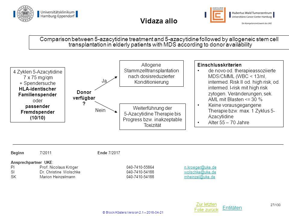Entitäten Zur letzten Folie zurück Vidaza allo Comparison between 5-azacytidine treatment and 5-azacytidine followed by allogeneic stem cell transplantation in elderly patients with MDS according to donor availability Donor verfügbar .