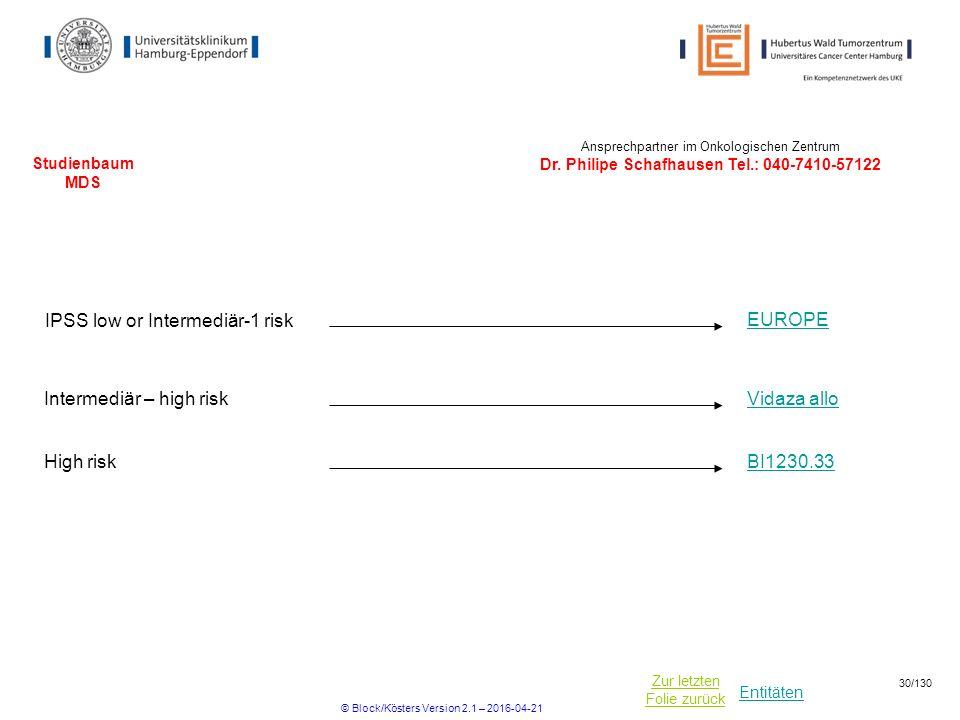 Entitäten Zur letzten Folie zurück Studienbaum MDS Intermediär – high riskVidaza allo Ansprechpartner im Onkologischen Zentrum Dr. Philipe Schafhausen