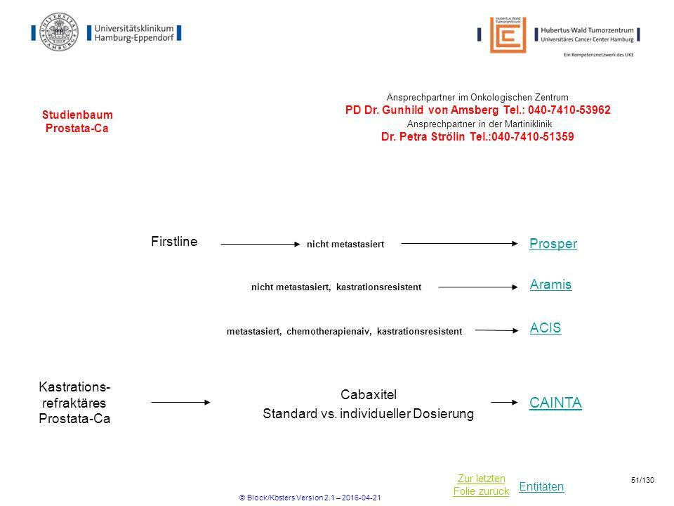 Entitäten Zur letzten Folie zurück Studienbaum Prostata-Ca Ansprechpartner im Onkologischen Zentrum PD Dr. Gunhild von Amsberg Tel.: 040-7410-53962 An