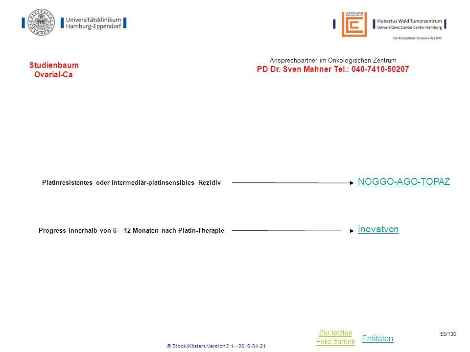 Entitäten Zur letzten Folie zurück Studienbaum Ovarial-Ca NOGGO-AGO-TOPAZ Ansprechpartner im Onkologischen Zentrum PD Dr. Sven Mahner Tel.: 040-7410-5