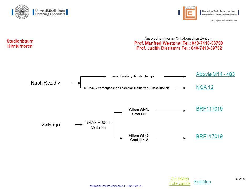Entitäten Zur letzten Folie zurück Studienbaum Hirntumoren BRAF V600 E- Mutation Ansprechpartner im Onkologischen Zentrum Prof. Manfred Westphal Tel.:
