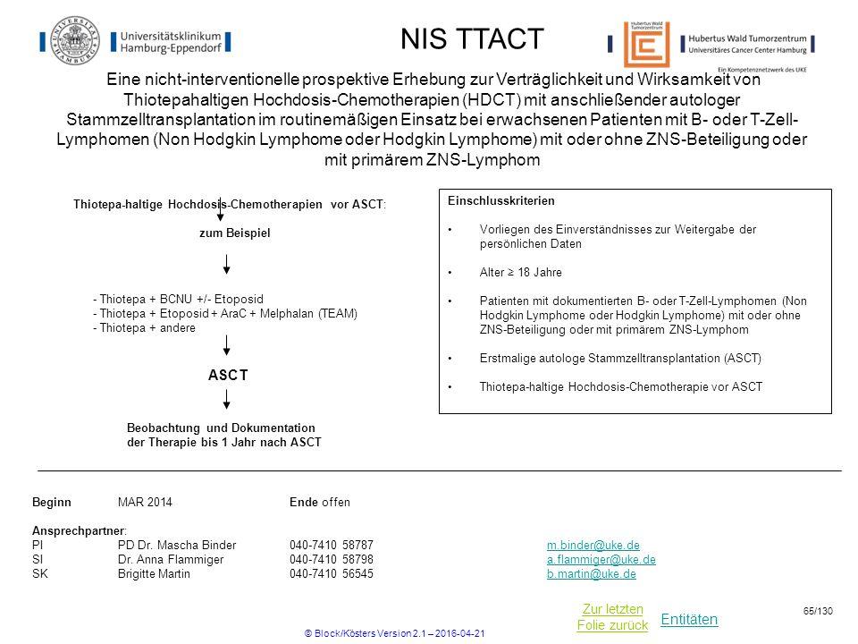 Entitäten Zur letzten Folie zurück NIS TTACT BeginnMAR 2014Ende offen Ansprechpartner: PIPD Dr.