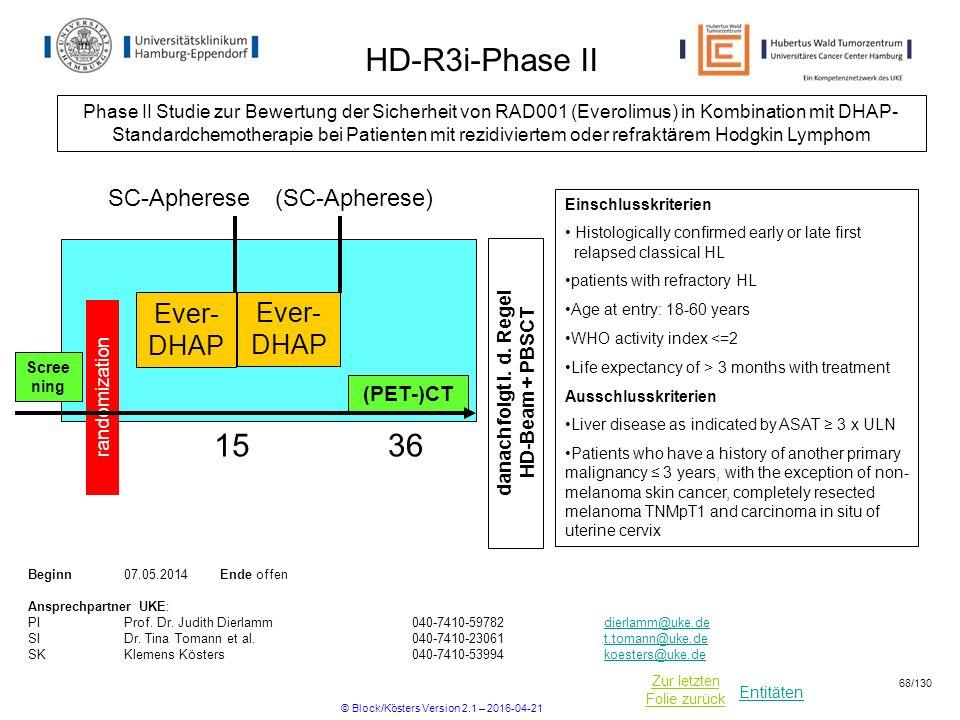 Entitäten Zur letzten Folie zurück HD-R3i-Phase II Phase II Studie zur Bewertung der Sicherheit von RAD001 (Everolimus) in Kombination mit DHAP- Standardchemotherapie bei Patienten mit rezidiviertem oder refraktärem Hodgkin Lymphom Beginn07.05.2014Ende offen Ansprechpartner UKE: PIProf.