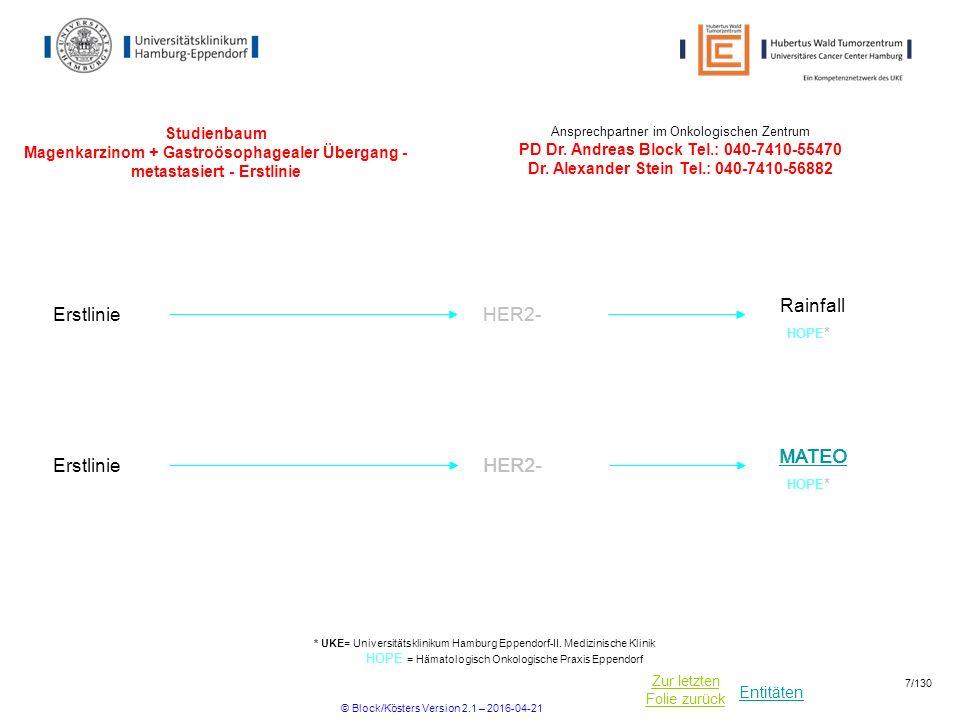 Entitäten Zur letzten Folie zurück Studienbaum Magenkarzinom + Gastroösophagealer Übergang - metastasiert - Erstlinie * UKE= Universitätsklinikum Hamburg Eppendorf-II.