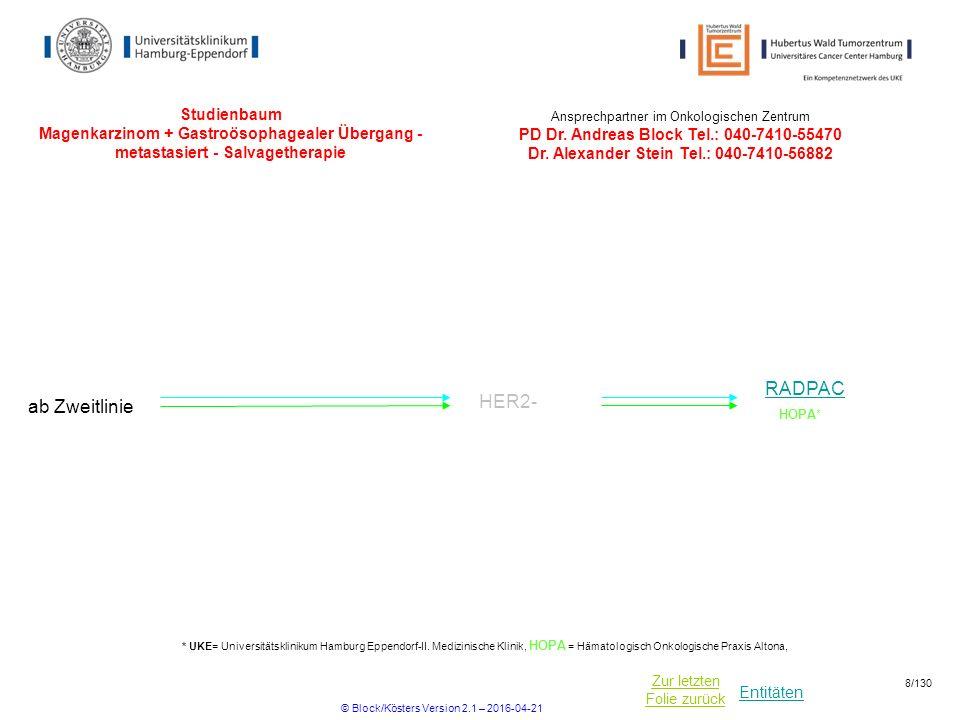 Entitäten Zur letzten Folie zurück Studienbaum Magenkarzinom + Gastroösophagealer Übergang - metastasiert - Salvagetherapie HER2- ab Zweitlinie RADPAC HOPA* * UKE= Universitätsklinikum Hamburg Eppendorf-II.