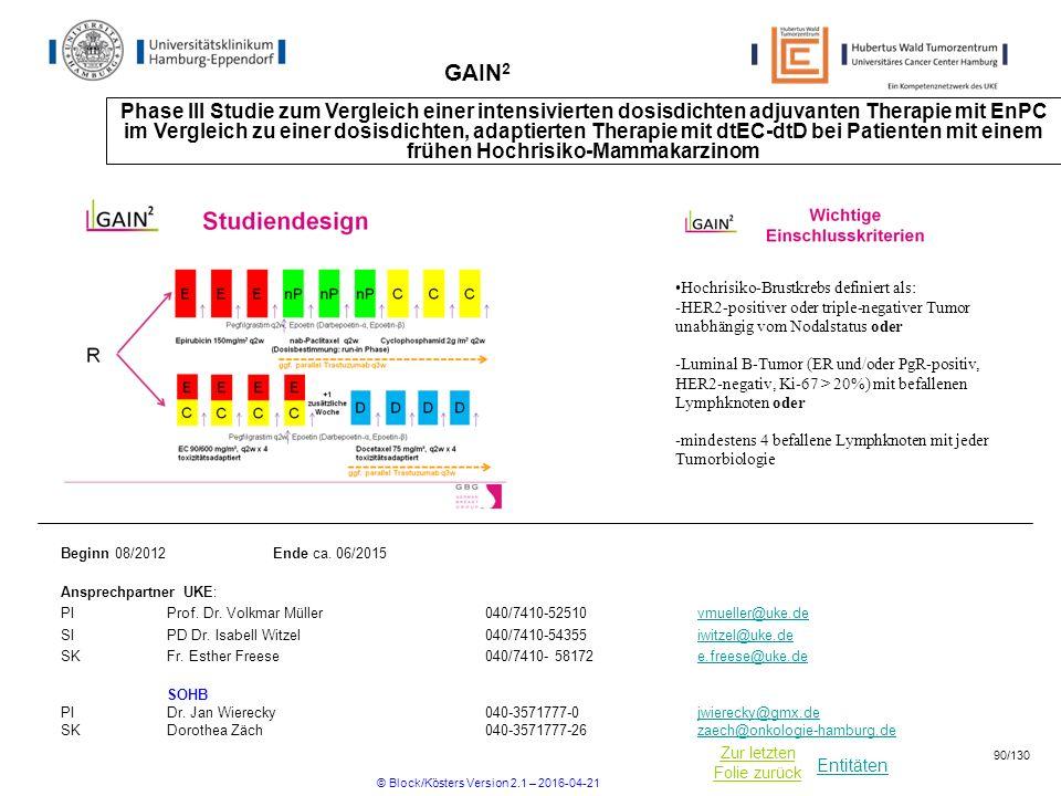 Entitäten Zur letzten Folie zurück GAIN 2 Phase III Studie zum Vergleich einer intensivierten dosisdichten adjuvanten Therapie mit EnPC im Vergleich zu einer dosisdichten, adaptierten Therapie mit dtEC-dtD bei Patienten mit einem frühen Hochrisiko-Mammakarzinom Beginn 08/2012Ende ca.