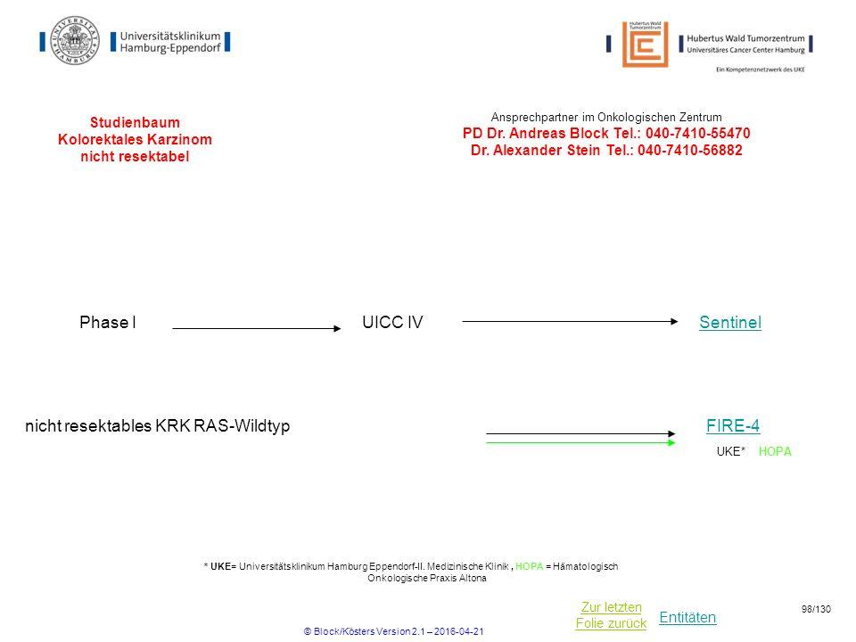 Entitäten Zur letzten Folie zurück Studienbaum Kolorektales Karzinom nicht resektabel Phase ISentinelUICC IV Ansprechpartner im Onkologischen Zentrum PD Dr.