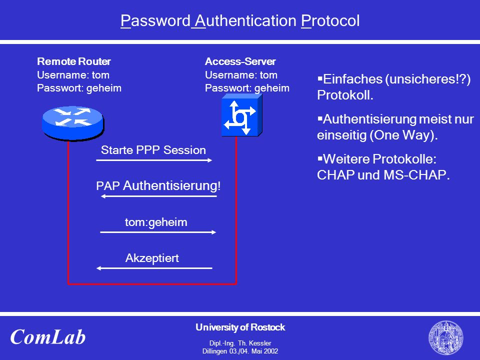 University of Rostock Dipl.-Ing. Th. Kessler Dillingen 03./04. Mai 2002 ComLab Password Authentication Protocol  Einfaches (unsicheres!?) Protokoll.