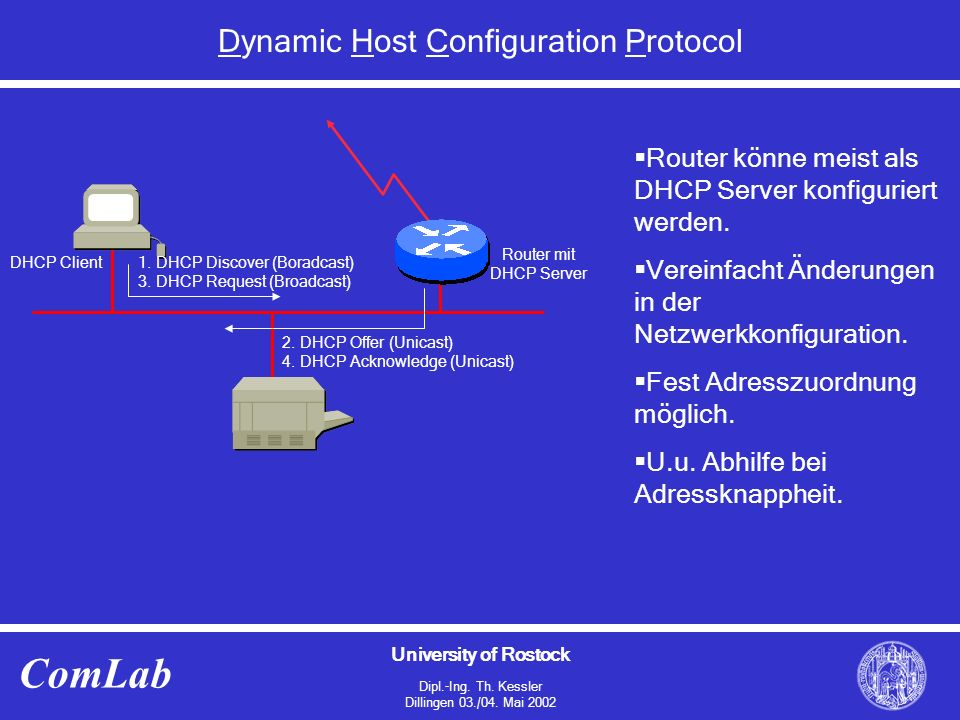 University of Rostock Dipl.-Ing. Th. Kessler Dillingen 03./04. Mai 2002 ComLab Dynamic Host Configuration Protocol  Router könne meist als DHCP Serve