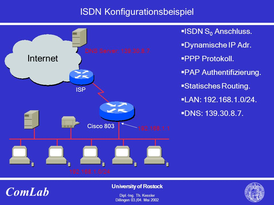 University of Rostock Dipl.-Ing. Th. Kessler Dillingen 03./04. Mai 2002 ComLab ISDN Konfigurationsbeispiel Internet ISP Cisco 803 192.168.1.0/24 192.1
