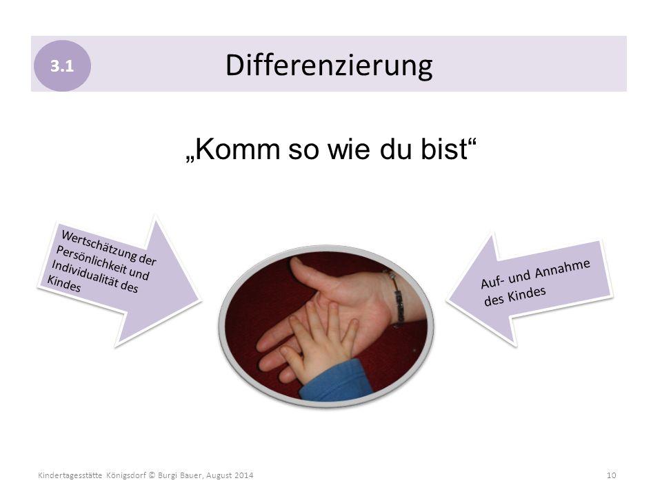 """Kindertagesstätte Königsdorf © Burgi Bauer, August 2014 10 """"Komm so wie du bist"""" Differenzierung Wertschätzung der Persönlichkeit und Individualität d"""
