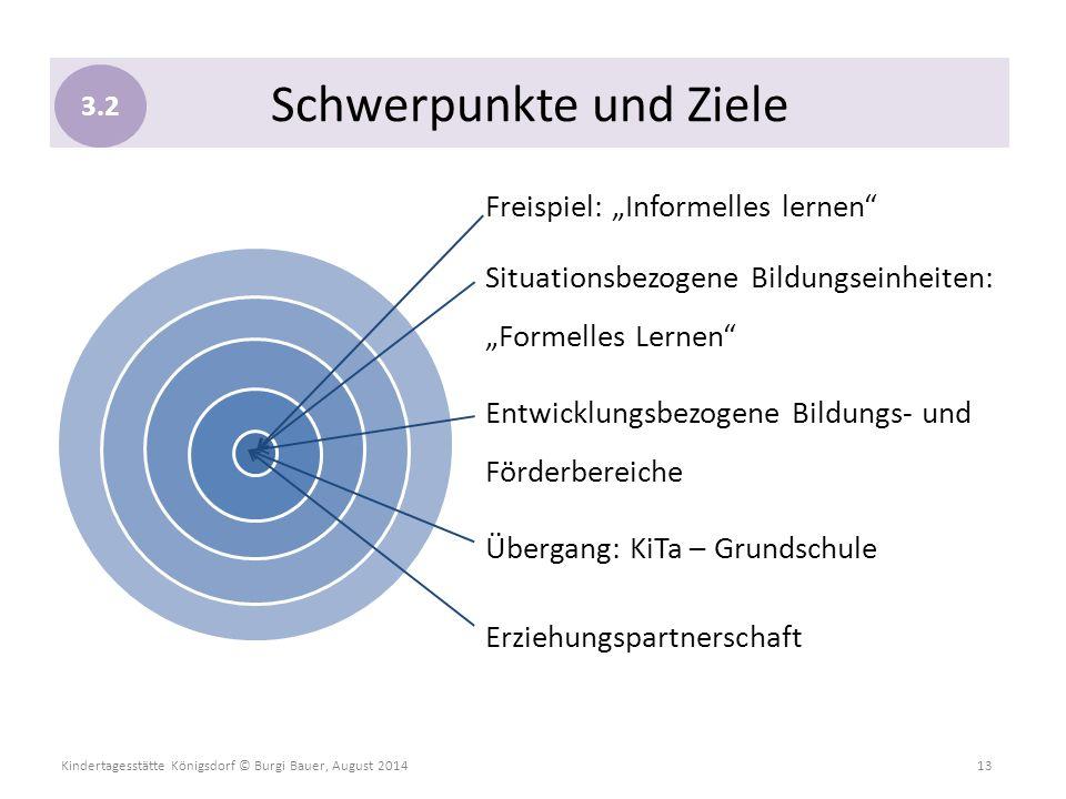 """Kindertagesstätte Königsdorf © Burgi Bauer, August 2014 13 Freispiel: """"Informelles lernen"""" Situationsbezogene Bildungseinheiten: """"Formelles Lernen"""" En"""
