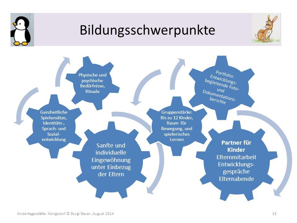 Kindertagesstätte Königsdorf © Burgi Bauer, August 2014 15 Sanfte und individuelle Eingewöhnung unter Einbezug der Eltern Ganzheitliche Spielansätze,
