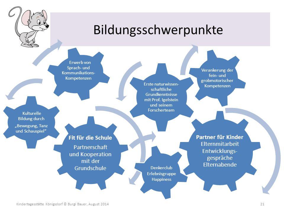 Kindertagesstätte Königsdorf © Burgi Bauer, August 2014 21 Bildungsschwerpunkte Fit für die Schule Partnerschaft und Kooperation mit der Grundschule K