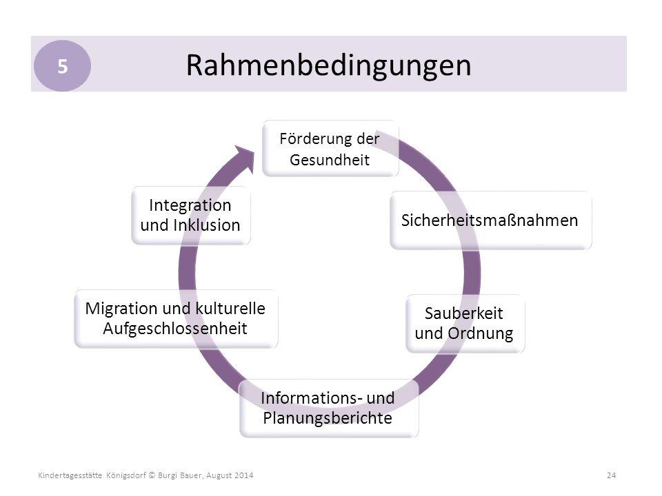 Kindertagesstätte Königsdorf © Burgi Bauer, August 2014 24 Förderung der Gesundheit Sicherheitsmaßnahmen Sauberkeit und Ordnung Informations- und Plan