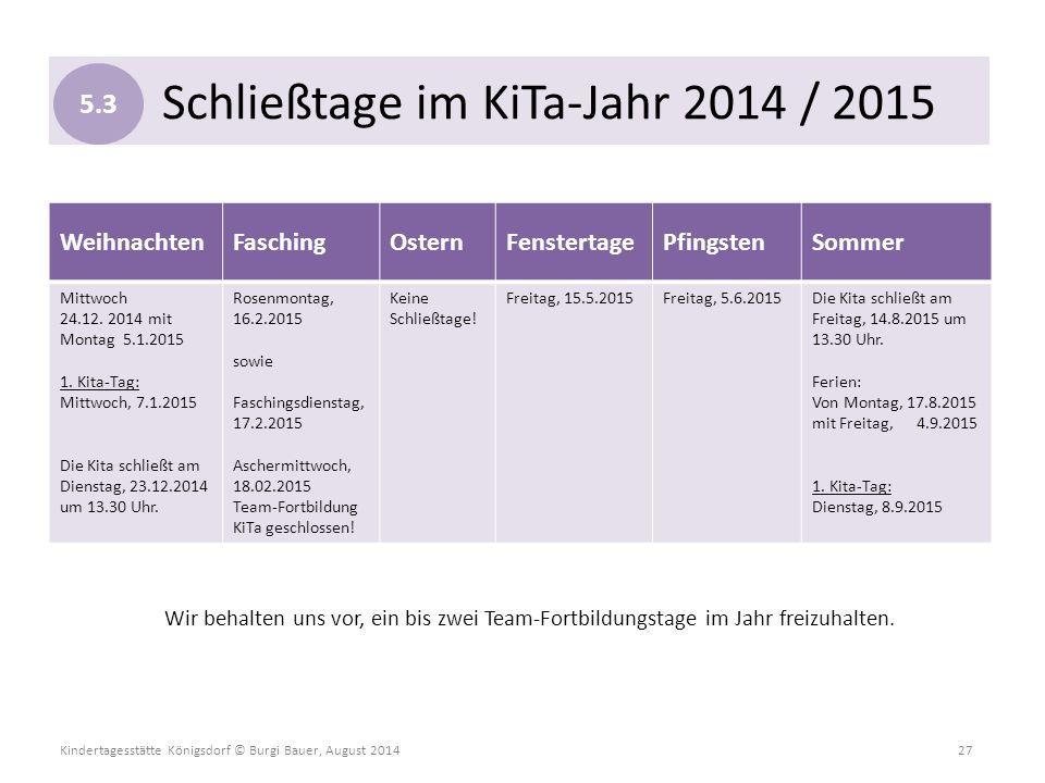 Kindertagesstätte Königsdorf © Burgi Bauer, August 2014 27 WeihnachtenFaschingOsternFenstertagePfingstenSommer Mittwoch 24.12. 2014 mit Montag 5.1.201