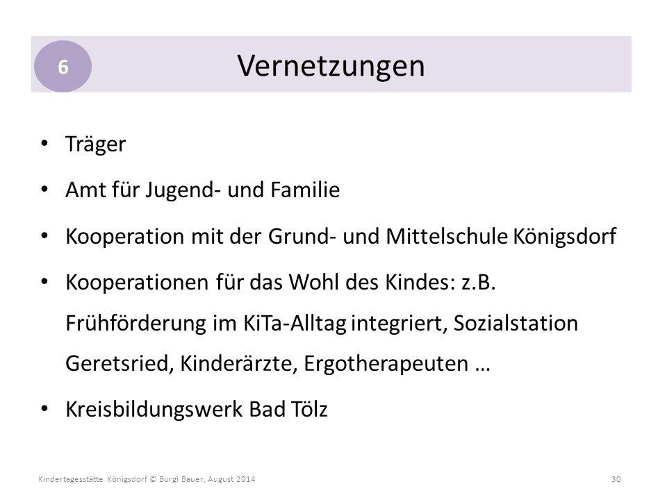 Kindertagesstätte Königsdorf © Burgi Bauer, August 2014 30 Träger Amt für Jugend- und Familie Kooperation mit der Grund- und Mittelschule Königsdorf K