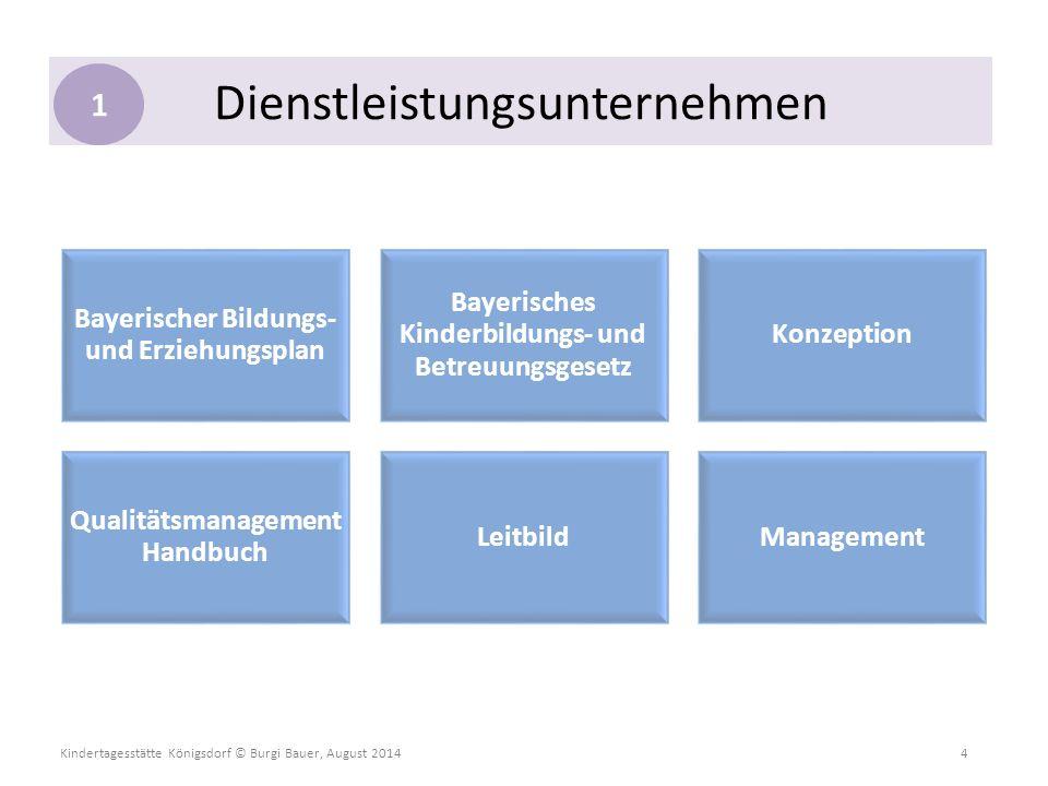 Kindertagesstätte Königsdorf © Burgi Bauer, August 2014 4 Bayerischer Bildungs- und Erziehungsplan Bayerisches Kinderbildungs- und Betreuungsgesetz Ko