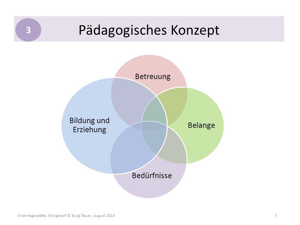 Kindertagesstätte Königsdorf © Burgi Bauer, August 2014 18 Spatzengruppe Kinder ab drei Jahre