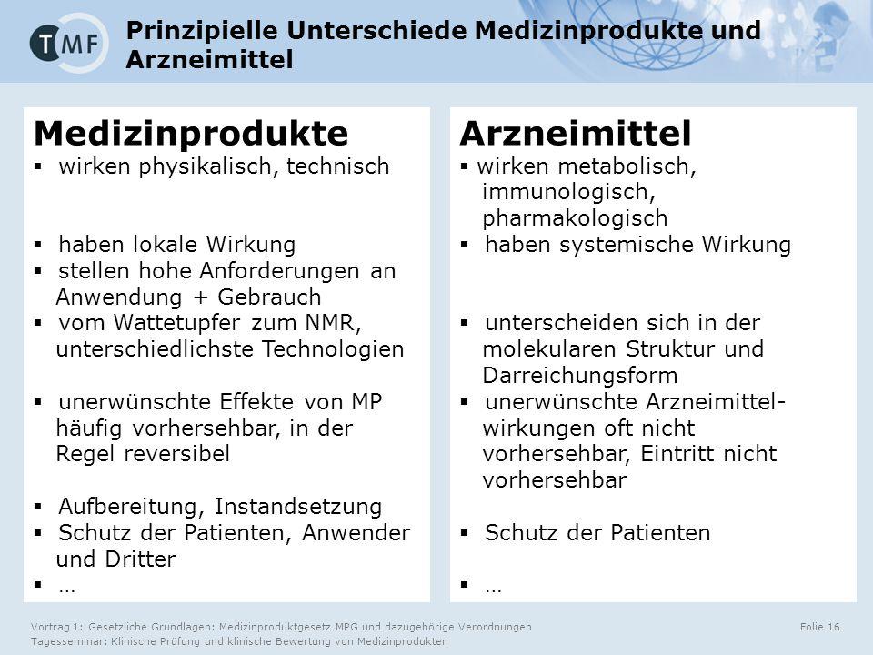 Vortrag 1: Gesetzliche Grundlagen: Medizinproduktgesetz MPG und dazugehörige Verordnungen Tagesseminar: Klinische Prüfung und klinische Bewertung von