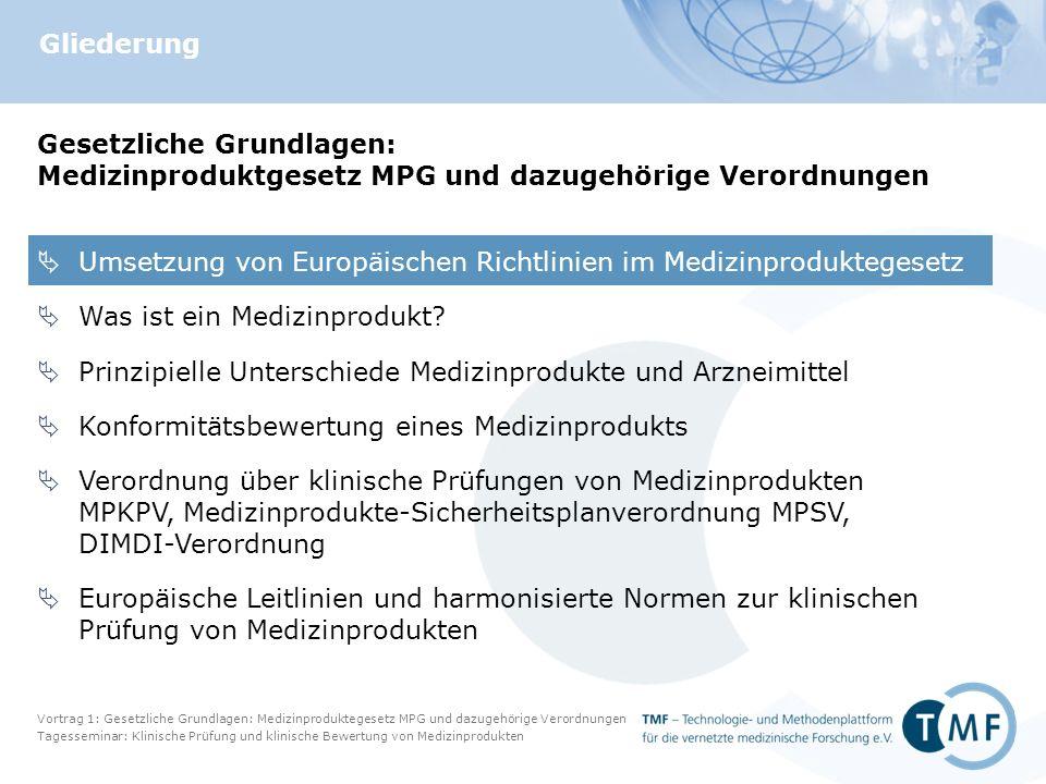 Vortrag 1: Gesetzliche Grundlagen: Medizinproduktgesetz MPG und dazugehörige Verordnungen Tagesseminar: Klinische Prüfung und klinische Bewertung von Medizinprodukten Folie 3 Medizinprodukte sind in Europäischen Wirtschaftsraum EWR reguliert über Richtlinien des Europäischen Rats und mit CE-Kennzeichnung im EWR frei verkehrsfähig Europäische Richtlinien wenden sich an die 27 Mitgliedstaaten, die die Richtlinien in nationales Recht umsetzen müssen Medizinprodukte sind in Deutschland reguliert über das Medizinproduktegesetz und dazugehörende Verordnungen.