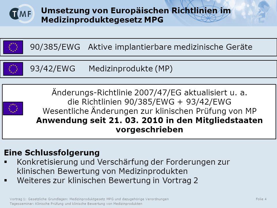 Vortrag 1: Gesetzliche Grundlagen: Medizinproduktgesetz MPG und dazugehörige Verordnungen Tagesseminar: Klinische Prüfung und klinische Bewertung von Medizinprodukten Folie 4 90/385/EWG Aktive implantierbare medizinische Geräte 93/42/EWG Medizinprodukte (MP) Änderungs-Richtlinie 2007/47/EG aktualisiert u.