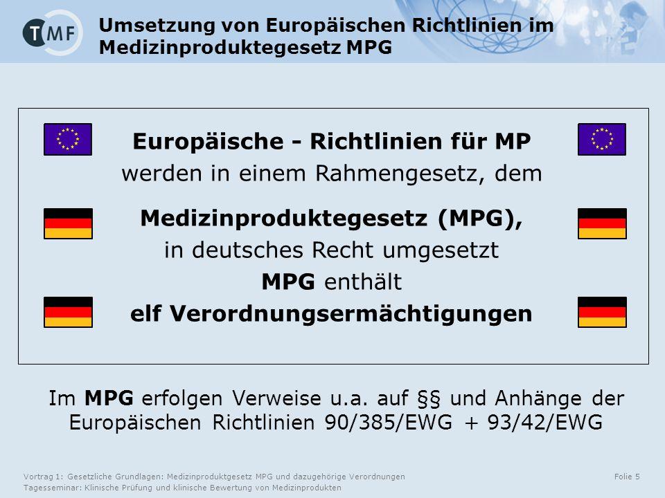 Vortrag 1: Gesetzliche Grundlagen: Medizinproduktgesetz MPG und dazugehörige Verordnungen Tagesseminar: Klinische Prüfung und klinische Bewertung von Medizinprodukten Folie 36 Europäische Leitlinien und harmonisierte Normen zur klinischen Prüfung von Medizinprodukten MEDDEV-Leitlinien erläutern Festlegungen der MP-Richtlinien, sie haben keinen rechtsverbindlichen Charakter MEDDEV-Leitlinien werden von der Europäischen Kommission zur einheitlichen Anwendung der MP-Richtlinien in englischer Sprache veröffentlicht: http://ec.europa.eu/consumers/sectors/medical- devices/files/meddev/2_7_1rev_3_en.pdf http://ec.europa.eu/consumers/sectors/medical- devices/files/meddev/2_7_1rev_3_en.pdf Die Europäische Kommission hat die aktualisierte Leitlinie MEDDEV 2.7.1 rev.