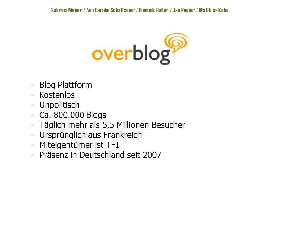 Sabrina Meyer / Ann Carolin Schafbauer / Dominik Haller / Jan Pieper / Matthias Kuhn -Blog Plattform -Kostenlos -Unpolitisch -Ca.