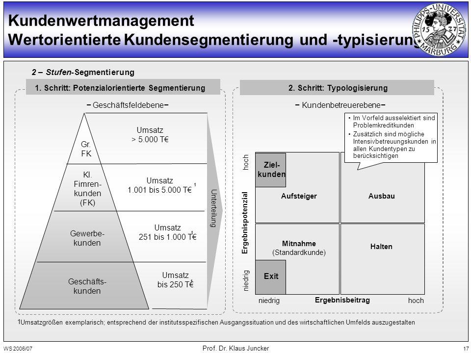 WS 2006/07 Prof. Dr. Klaus Juncker 17 Kundenwertmanagement Wertorientierte Kundensegmentierung und -typisierung 2 – Stufen-Segmentierung Umsatz bis 25