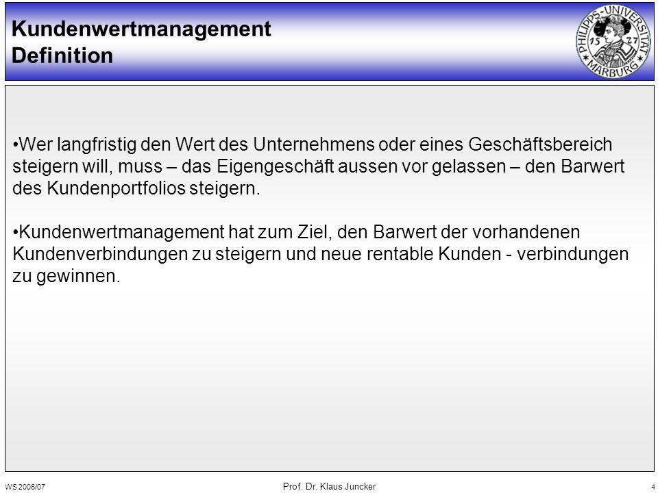 WS 2006/07 Prof.Dr. Klaus Juncker 55 Quelle: Priewasser, E./Kleinbrod, A., Frankfurt 2001.
