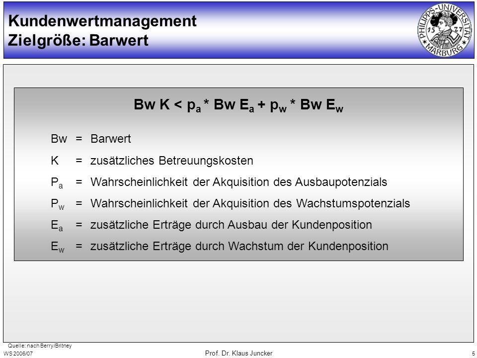 WS 2006/07 Prof. Dr. Klaus Juncker 5 Kundenwertmanagement Zielgröße: Barwert Bw K < p a * Bw E a + p w * Bw E w Bw=Barwert K=zusätzliches Betreuungsko