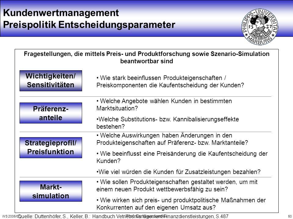 WS 2006/07 Prof. Dr. Klaus Juncker 50 Kundenwertmanagement Preispolitik Entscheidungsparameter Fragestellungen, die mittels Preis- und Produktforschun