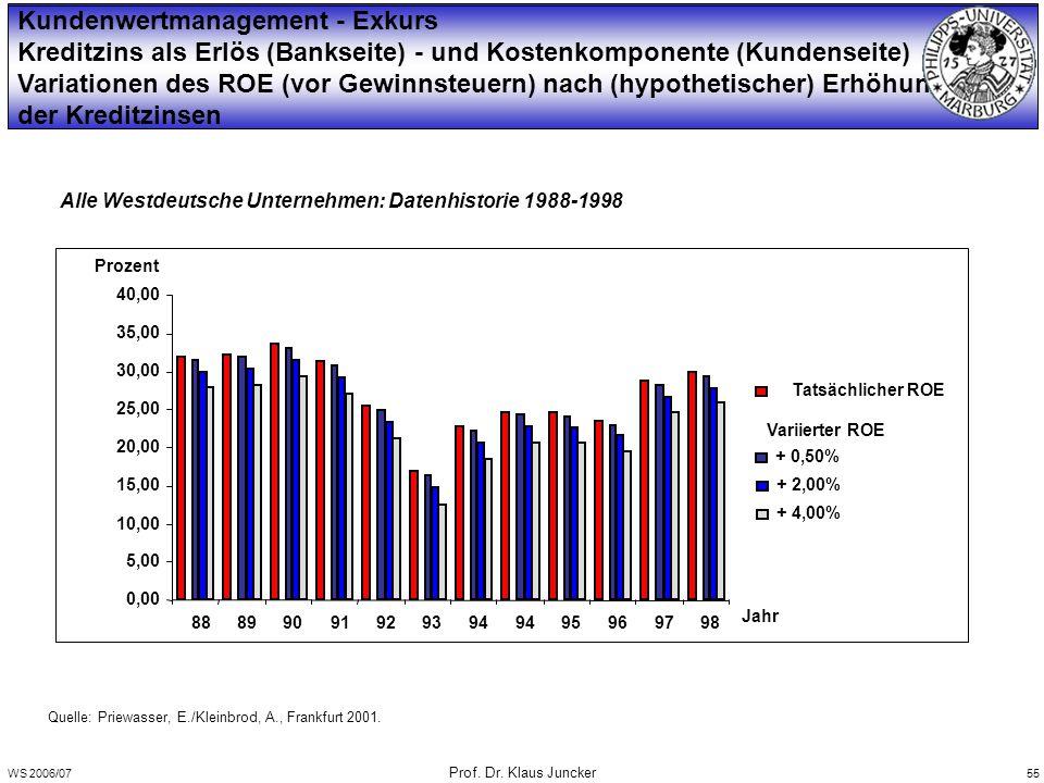 WS 2006/07 Prof. Dr. Klaus Juncker 55 Quelle: Priewasser, E./Kleinbrod, A., Frankfurt 2001.
