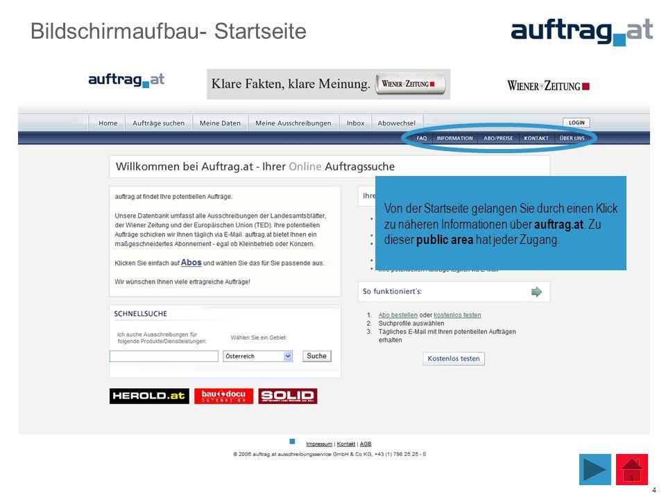 4 Bildschirmaufbau- Startseite Von der Startseite gelangen Sie durch einen Klick zu näheren Informationen über auftrag.at. Zu dieser public area hat j