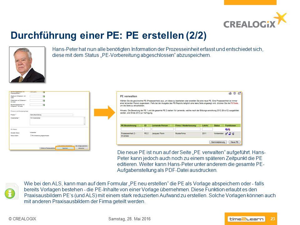 Durchführung einer PE: PE erstellen (2/2) 23 Samstag, 28.