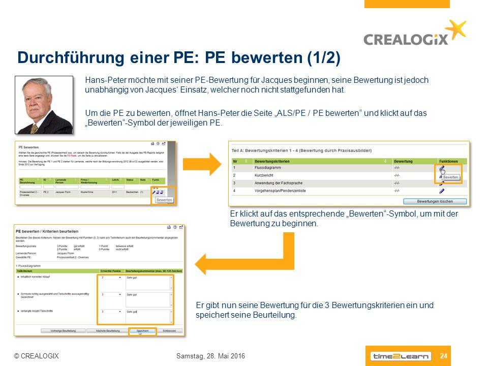 Durchführung einer PE: PE bewerten (1/2) 24 Samstag, 28.