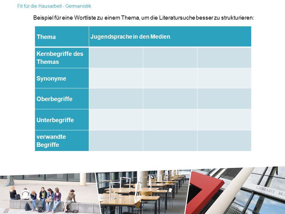 Thema Jugendsprache in den Medien Kernbegriffe des Themas Synonyme Oberbegriffe Unterbegriffe verwandte Begriffe Fit für die Hausarbeit - Germanistik Beispiel für eine Wortliste zu einem Thema, um die Literatursuche besser zu strukturieren: