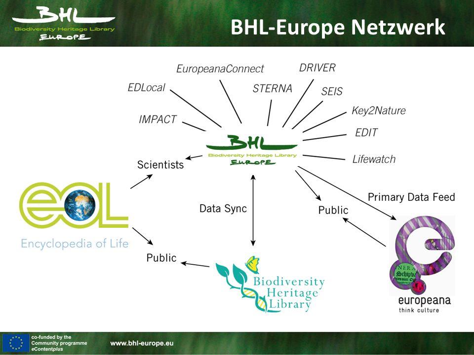 BHL-Europe Netzwerk