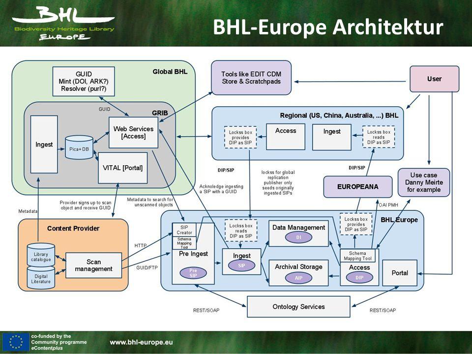BHL-Europe Roadmap M12M36M34M32M16M14M18M22M20M24M28M26M30 Pre-Ingest Ingest Data Management Access Archival Storage Portal Weitere Verbesserung Apr 2010Apr 2011 Apr 2012