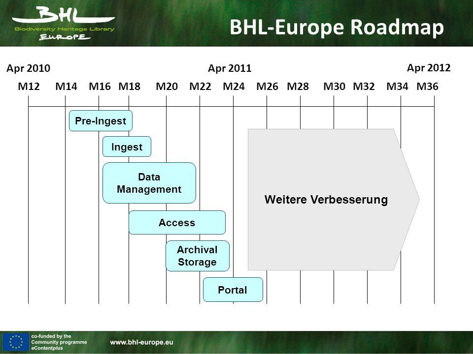 BHL-Europe Roadmap M12M36M34M32M16M14M18M22M20M24M28M26M30 Pre-Ingest Ingest Data Management Access Archival Storage Portal Weitere Verbesserung Apr 2