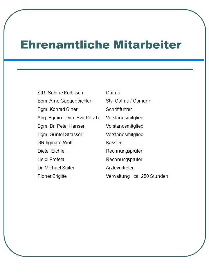 Ehrenamtliche Mitarbeiter StR. Sabine KolbitschObfrau Bgm.