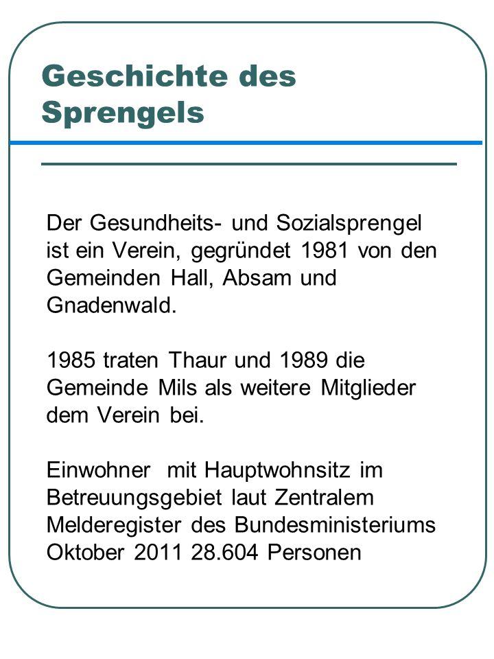 Ehrenamtliche Mitarbeiter StR.Sabine KolbitschObfrau Bgm.